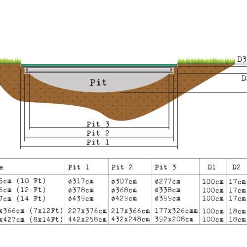 Ground Preparation for InGround Trampoline